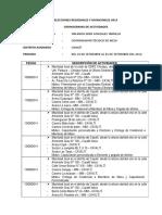 Cronograma de Actividades Zulema Gonzales