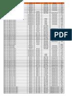 codigo de ecus.pdf