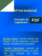 Conceptos Báísicos Tema1.ppt