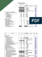 Tabel Profil 2016