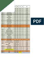 Timetable ADME
