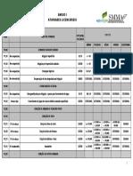 Atividades Licenciáveis - Anexo I - Lei 4751-2015.PDF