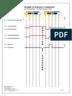 VISIO-Chronogramme.pdf