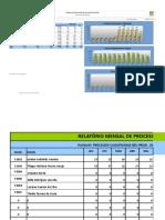 Relatório Atendimento Mp2017 Aracatuba