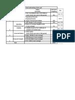 Calculation of Moody_s Global Steel Measurement