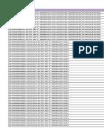 CDD NEIGHBOR Parameter k831 Selopuro