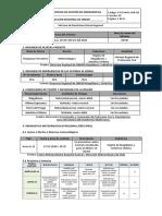 Informe Diario de Monitoreo Regional AM 28-02-2018