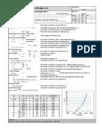 Wind Loads Calculation Eurocode1(1)