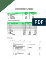 Data Sampah 2013 - 2015
