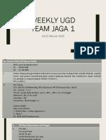 Weekly UGD M4
