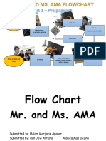 Flowchart Example Simple