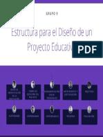 Que Aprendí sobre la Estructura para el diseño de un Proyecto Educativo