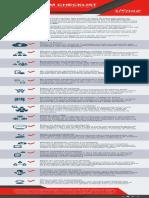 Checklist Sienge Para Escolher Um Erp