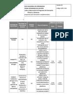 GFPI-F-011 Formato Cronograma Propuesto Para Formacion Complementaria (1)
