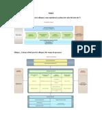 Ejemplo de Cadena de Valor y Mapa de Procesos