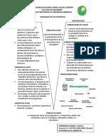 Diagrama de Uve Heuristica o de Gowin