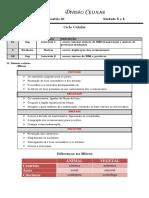 Ficha Estudo- Divisão Celular