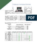 El Sistema Operativo Es El Software Básico Que Controla Un Computador.docx Diego
