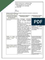 Compáracion SDLC Y Modelo Agil