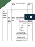 Quimica Cuadro