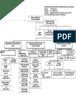 315974939 Struktur Organisasi Puskesmas Sesuai Permenkes No 75 Tahun 2014