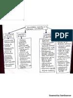 evidencia 2 mapa conceptual documentacion requerida en la negociacion internacional.pdf