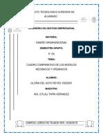 Cuadro Comparativo de Los Modelos Mecánicos y Orgánicos