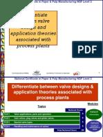 Differentiate Between Valve Design & Application Theories
