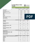 Piccolo School of Excellence Data Profile