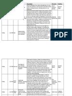 Pcon2018 Pub Schedule