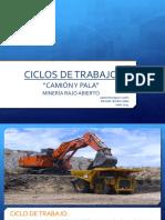 Presentacioin MRA Ciclos de Trabajo Carguio y Transporte
