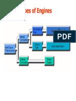 ENGINE BASIC.pdf