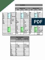 Elöljárószók_bővített.pdf