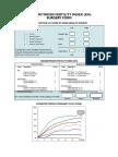fetomaternal indeks