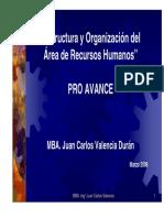 Estructura Organizacion Del Area de RRHH