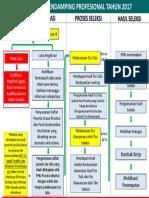 Alur Rekrutmen 2017.pdf
