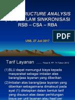 RSB-CSA-RBA-UNS