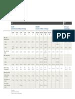 VACUTAP datasheet