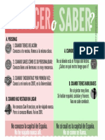 Conocer vs. Saber.pdf