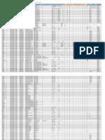 Consolidado de Data Procesada de Campo 09.10.15_CESAR