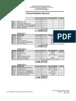 Pensa ing_mecanica.pdf