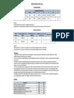 313617369-Material-Comparison-F316L-vs-F321.pdf