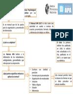 Mapa Conceptual Normas APA (1)