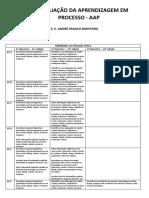 Avaliacao Da Aprendizagem Em Processo - Planejamento 2017