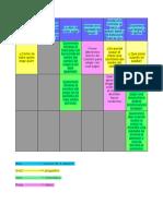 Mapa de escenarios