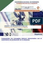 Lecture 33 - Producción en La Empresa
