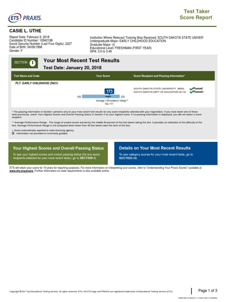 Plt Score Test Assessment Educational Assessment