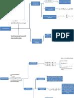 Cointegración.pdf