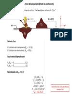 Volumen de Excavación (Factor de Esponjamiento y Asentamiento)
