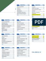 PLAN DE ESTUDIO(faltantes) (2).pdf